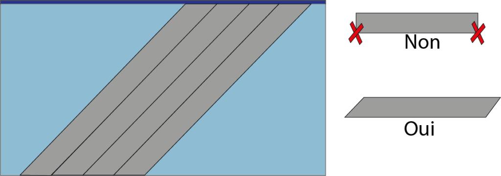 Coupe d'un ruban de biais. Laissez les pointes à 45°.