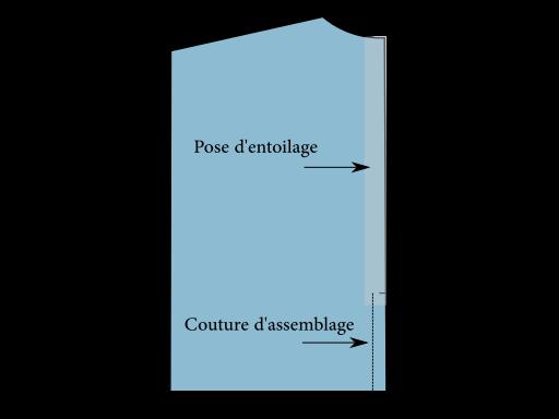 Pose de la fermeture à glissière bord à bord : Poser un entoilage sur du tissu fin ou extensible