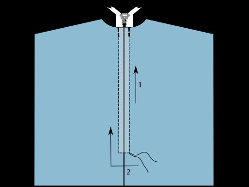 Pose de la fermeture à glissière bord à bord en deux couture pour éviter les plis